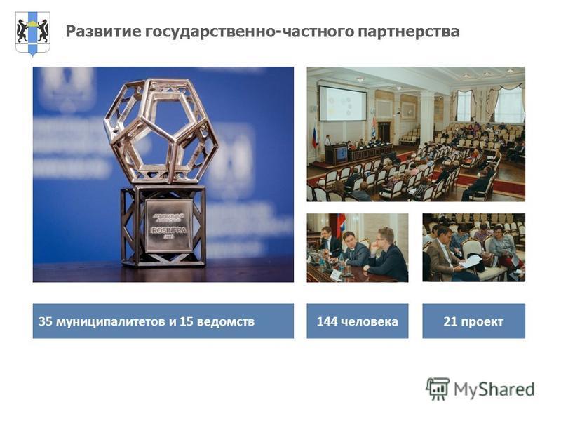 Развитие государственно-частного партнерства 35 муниципалитетов и 15 ведомств 144 человека 21 проект