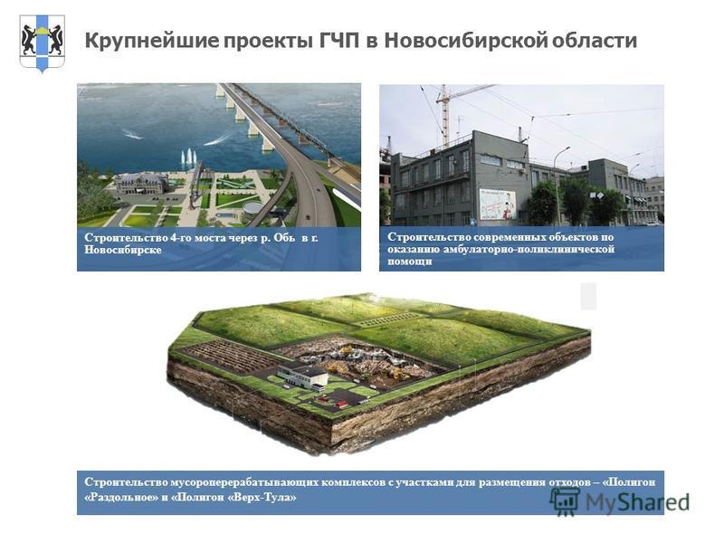 Крупнейшие проекты ГЧП в Новосибирской области Строительство 4-го моста через р. Обь в г. Новосибирске Строительство современных объектов по оказанию амбулаторно-поликлинической помощи Строительство мусороперерабатывающих комплексов с участками для р
