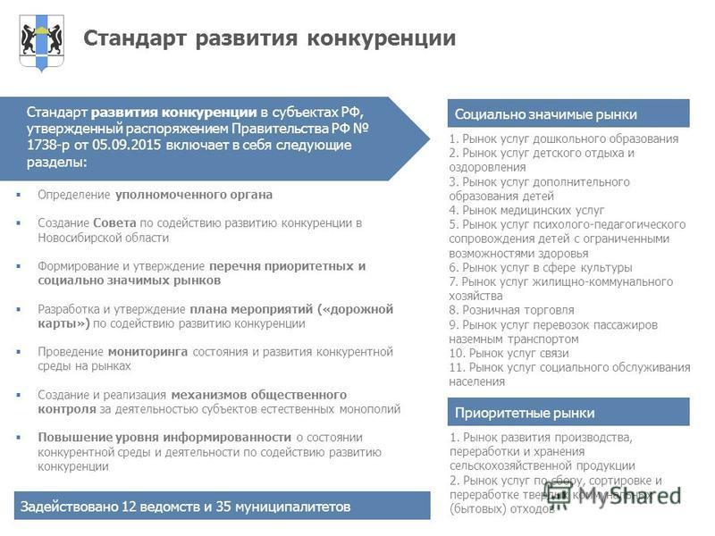 Стандарт развития конкуренции Определение уполномоченного органа Создание Совета по содействию развитию конкуренции в Новосибирской области Формирование и утверждение перечня приоритетных и социально значимых рынков Разработка и утверждение плана мер
