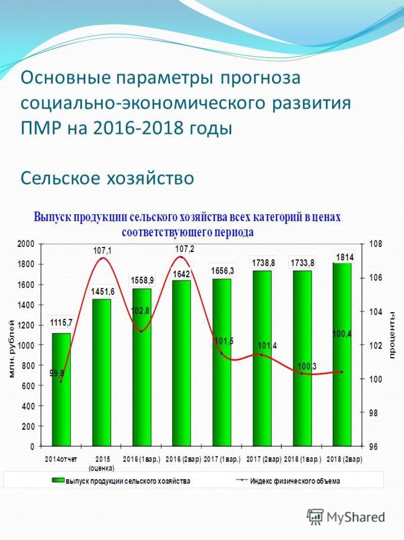 Основные параметры прогноза социально-экономического развития ПМР на 2016-2018 годы Сельское хозяйство
