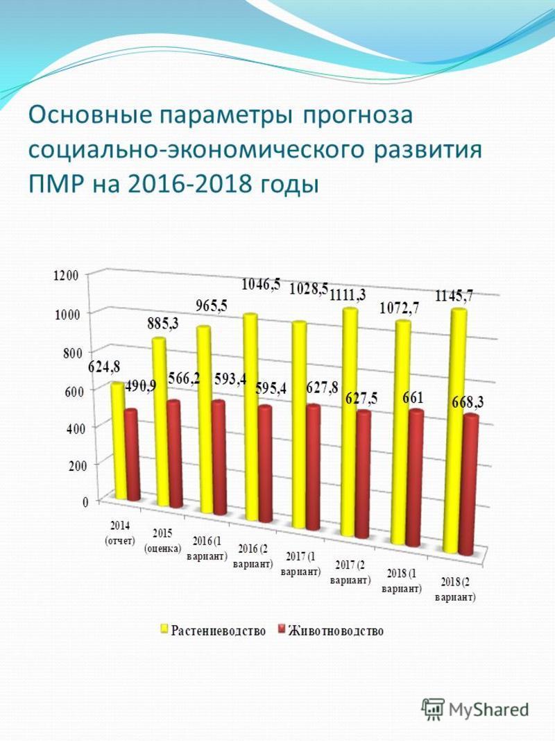 Основные параметры прогноза социально-экономического развития ПМР на 2016-2018 годы