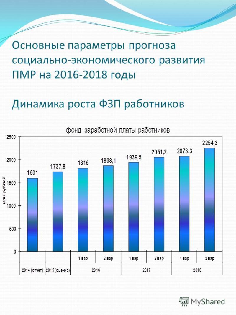 Основные параметры прогноза социально-экономического развития ПМР на 2016-2018 годы Динамика роста ФЗП работников