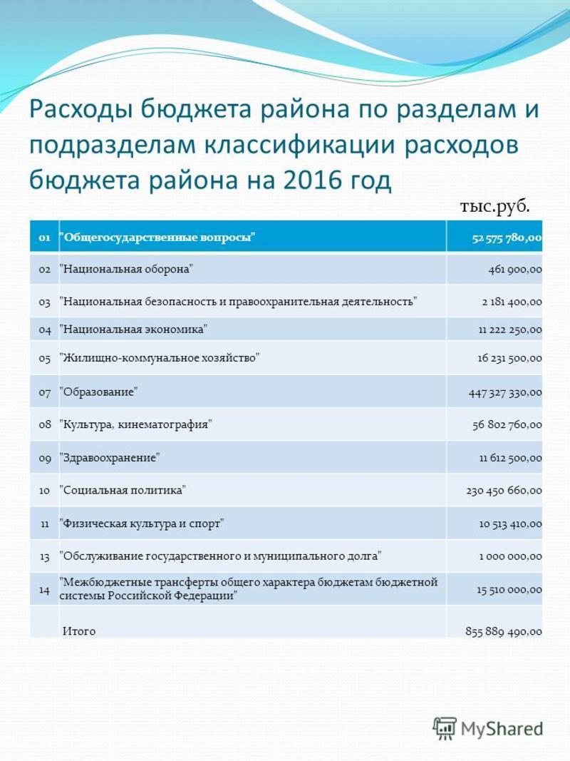 Расходы бюджета района по разделам и подразделам классификации расходов бюджета района на 2016 год 01