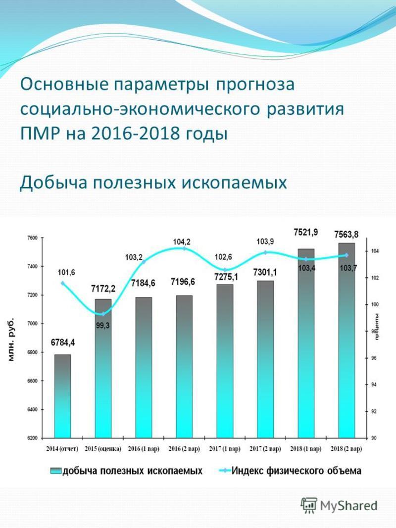 Основные параметры прогноза социально-экономического развития ПМР на 2016-2018 годы Добыча полезных ископаемых