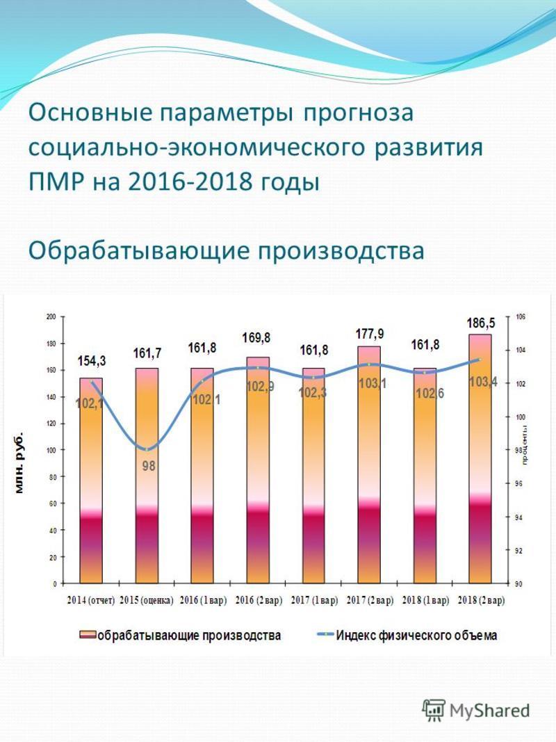 Основные параметры прогноза социально-экономического развития ПМР на 2016-2018 годы Обрабатывающие производства