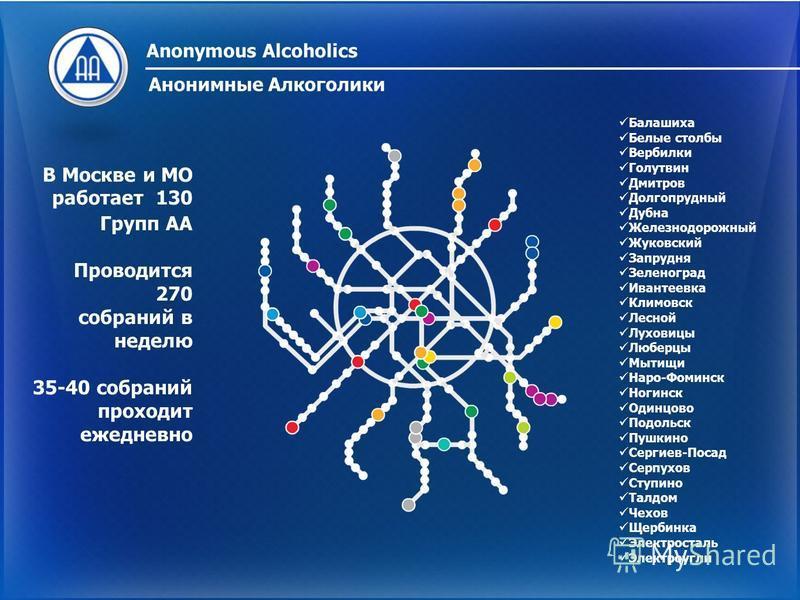 Кодирование от алкоголизма люберцы