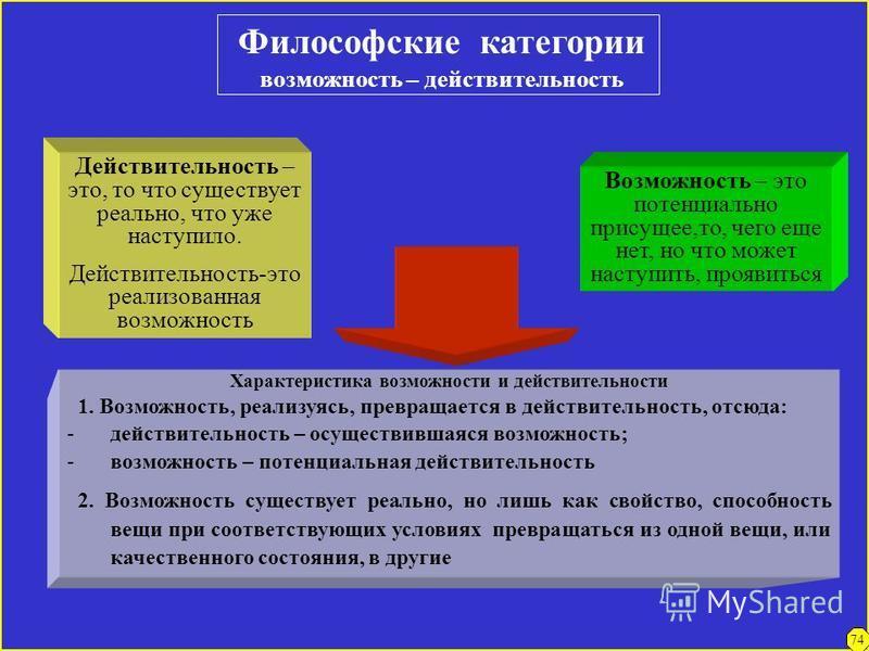 Философские категории сущность – явление Сущность – есть внутренняя, относительно устойчивая сторона системы, определяющая основные черты и тенденции ее развития. Явление – есть внешняя, более изменчивая сторона действительности, представляющая собой