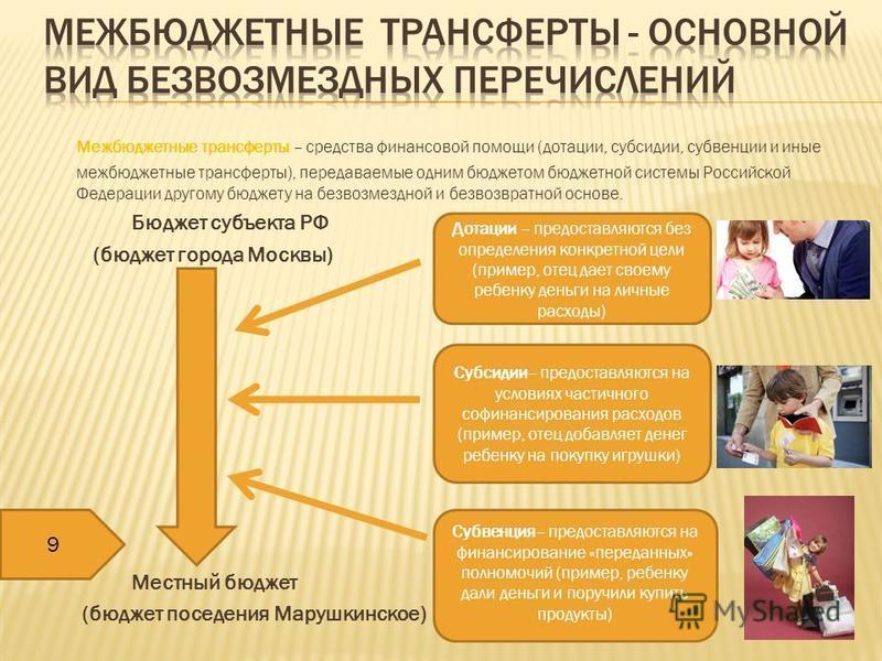 Межбюджетные трансферты – средства финансовой помощи (дотации, субсидии, субвенции и иные межбюджетные трансферты), передаваемые одним бюджетом бюджетной системы Российской Федерации другому бюджету на безвозмездной и безвозвратной основе. Бюджет суб