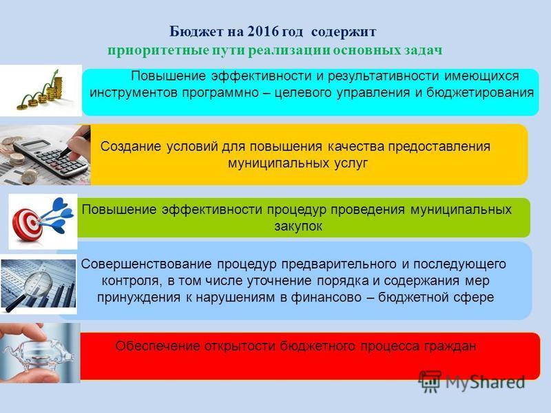 Бюджет на 2016 год содержит приоритетные пути реализации основных задач Повышение эффективности и результативности имеющихся инструментов программно – целевого управления и бюджетирования Создание условий для повышения качества предоставления муницип