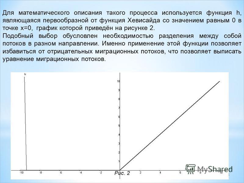 13 Для математического описания такого процесса используется функция h, являющаяся первообразной от функция Хевисайда со значением равным 0 в точке x=0, график которой приведён на рисунке 2. Подобный выбор обусловлен необходимостью разделения между с