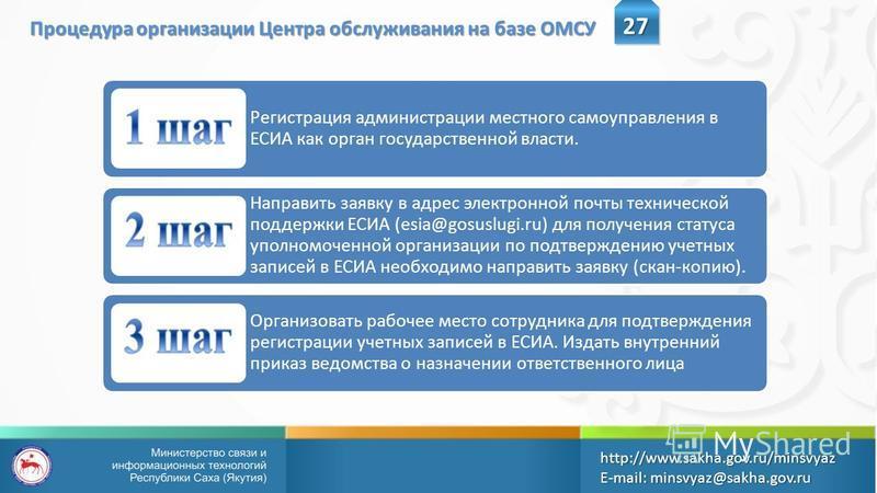 Процедура организации Центра обслуживания на базе ОМСУ 27 http://www.sakha.gov.ru/minsvyazE-mail: minsvyaz@sakha.gov.ru Регистрация администрации местного самоуправления в ЕСИА как орган государственной власти. Направить заявку в адрес электронной по