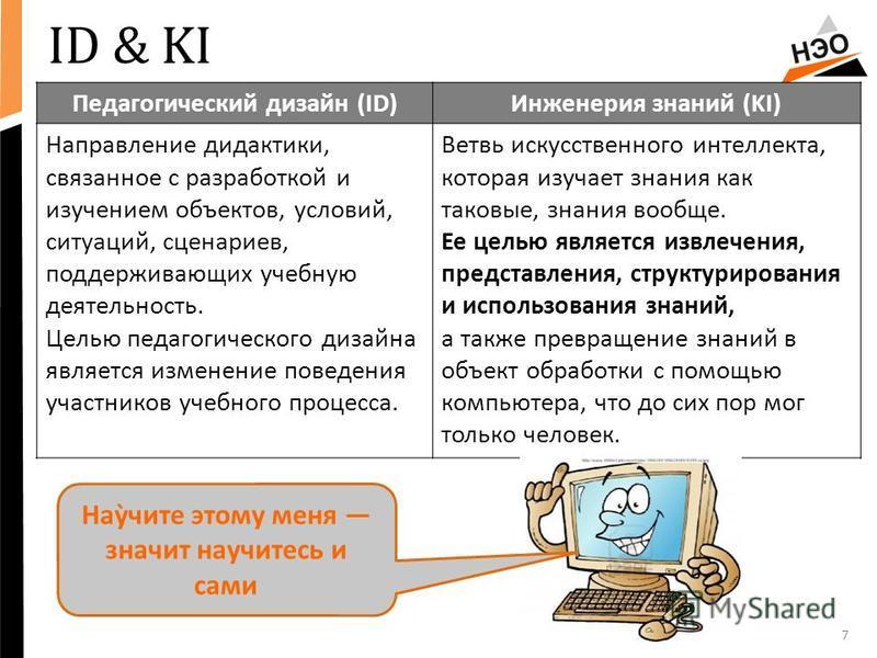 ID & KI Педагогический дизайн (ID)Инженерия знаний (KI) Направленее дидактики, связанное с разработкой и изученеем объектов, условий, ситуаций, сценариев, поддерживающих учебную деятельность. Целью педагогического дизайна является измененее поведения