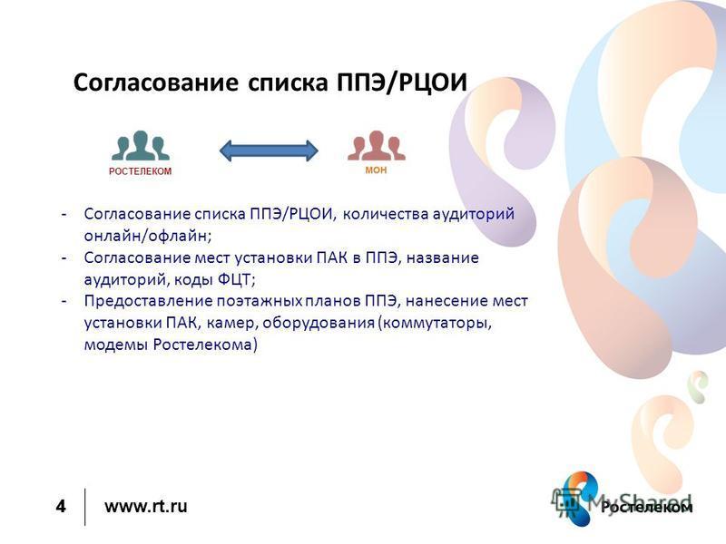 www.rt.ru 444 -Согласование списка ППЭ/РЦОИ, количества аудиторий онлайн/офлайн; -Согласование мест установки ПАК в ППЭ, название аудиторий, коды ФЦТ; -Предоставление поэтажных планов ППЭ, нанесение мест установки ПАК, камер, оборудования (коммутатор