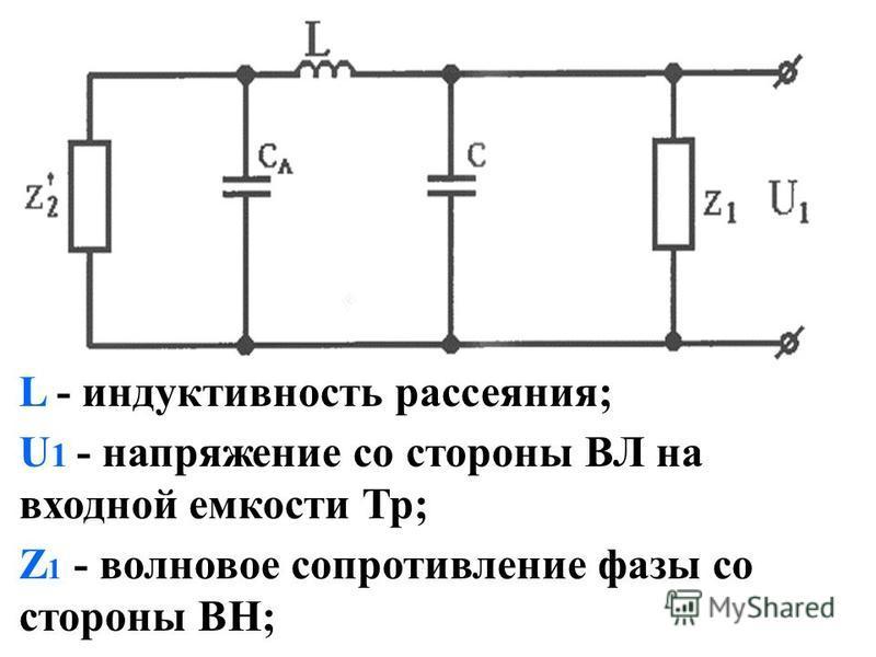 L - индуктивность рассеяния; U 1 - напряжение со стороны ВЛ на входной емкости Тр; Z 1 - волновое сопротивление фазы со стороны ВН;