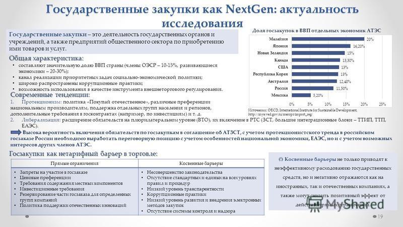 19 Государственные закупки как NextGen: актуальность исследования Государственные закупки – это деятельность государственных органов и учреждений, а также предприятий общественного сектора по приобретению ими товаров и услуг. Источники: OECD, Interna