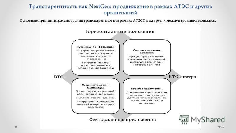 39 Транспарентность как NextGen: продвижение в рамках АТЭС и других организаций Основные принципы рассмотрения транспарентности в рамках АТЗСТ и на других международных площадках
