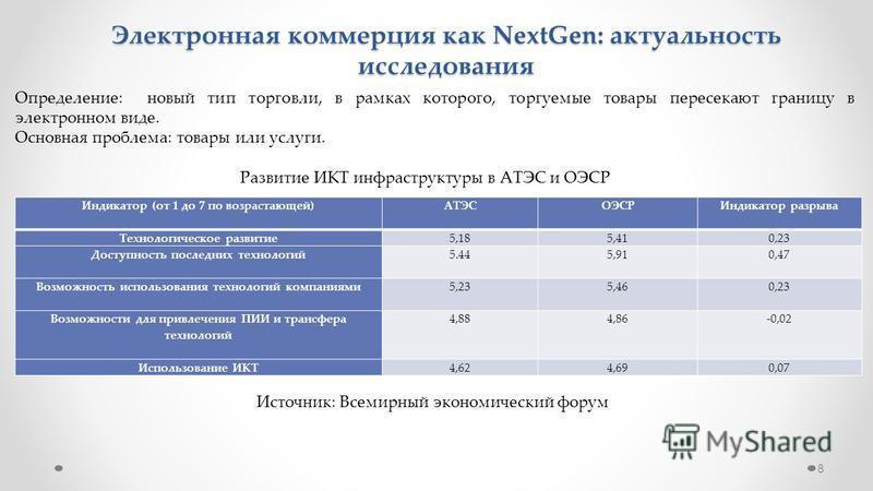 8 Электронная коммерция как NextGen: актуальность исследования Определение: новый тип торговли, в рамках которого, торгуемые товары пересекают границу в электронном виде. Основная проблема: товары или услуги. Индикатор (от 1 до 7 по возрастающей)АТЭС