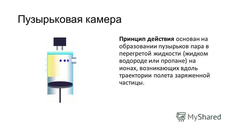 Пузырьковая камера Принцип действия основан на образовании пузырьков пара в перегретой жидкости (жидком водороде или пропане) на ионах, возникающих вдоль траектории полета заряженной частицы.