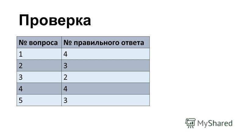 Проверка вопроса правильного ответа 14 23 32 44 53