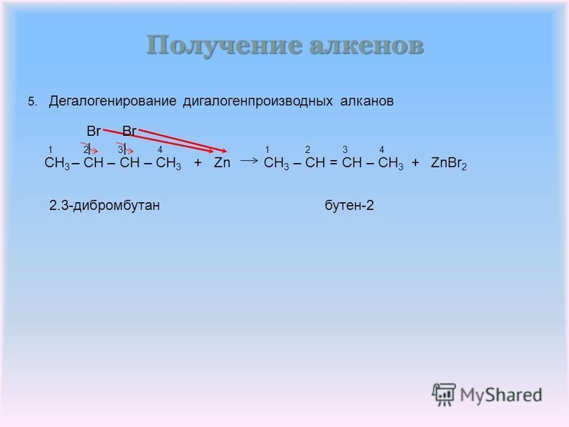 Получение алкенов 5. Дегалогенирование дигалогенпроизводных алканов ZnBr 2 +CH 3 – CH = CH – CH 3 +Zn 2.3-дибромбутанбутен-2 1 2 3 4 CH 3 – CH CH – CH 3 || || – – Br