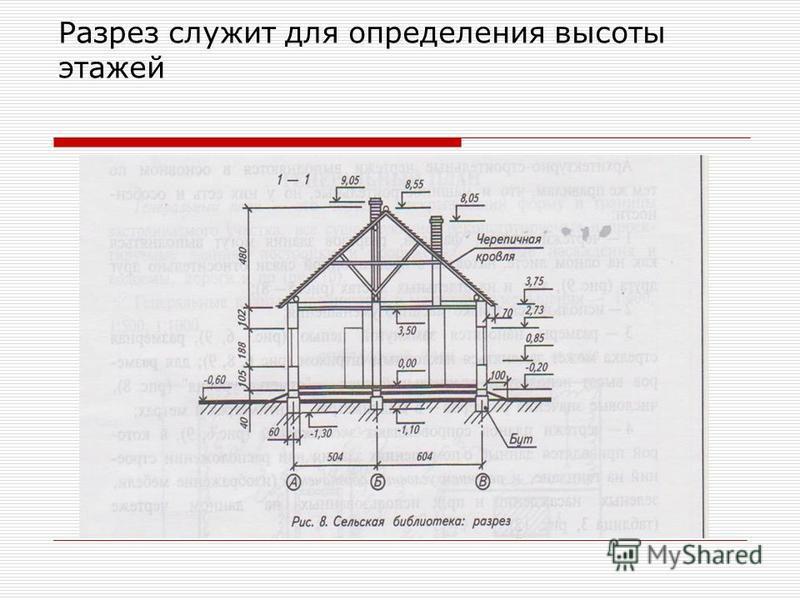 Разрез служит для определения высоты этажей