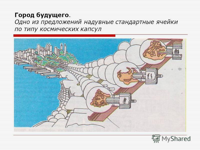 Город будущего. Одно из предложений надувные стандартные ячейки по типу космических капсул
