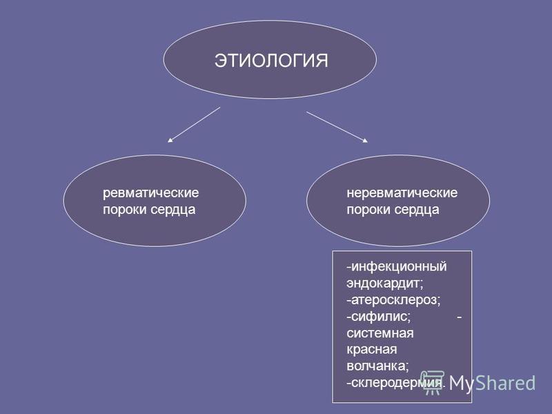 ЭТИОЛОГИЯ ревматические пороки сердца неревматические пороки сердца -инфекционный эндокардит; -атеросклероз; -сифилис; - системная красная волчанка; -склеродермия.