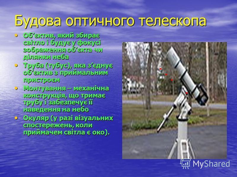 Будова оптичного телескопа Обєктив, який збирає світло і будує у фокусі зображення обєкта чи ділянки неба Обєктив, який збирає світло і будує у фокусі зображення обєкта чи ділянки неба Труба (тубус), яка зєднує обєктив з приймальним пристроєм Труба (