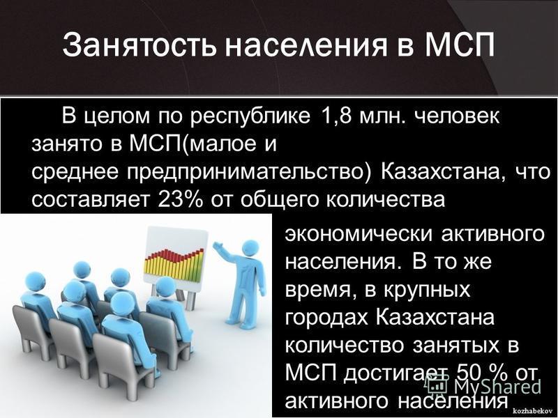 Занятость населения в МСП В целом по республике 1,8 млн. человек занято в МСП(малое и среднее предпринимательство) Казахстана, что составляет 23% от общего количества экономически активного населения. В то же время, в крупных городах Казахстана колич