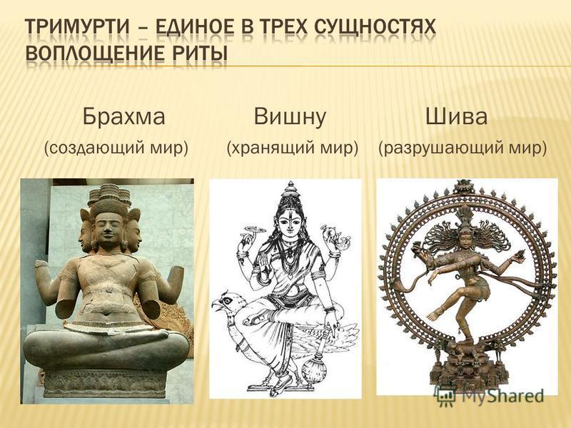 Брахма ВишнуШива (создающий мир) (хранящий мир) (разрушающий мир)