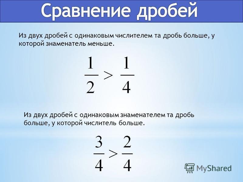 Из двух дробей с одинаковым числителем та дробь больше, у которой знаменатель меньше. Из двух дробей с одинаковым знаменателем та дробь больше, у которой числитель больше.