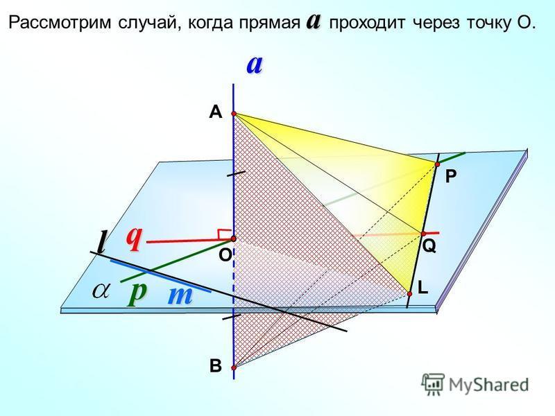 p q О m l a a Рассмотрим случай, когда прямая a проходит через точку О. А В P Q L
