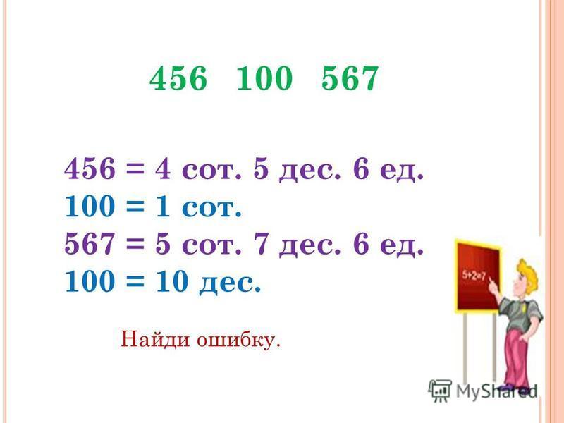 456100567 456 = 4 сот. 5 дес. 6 ед. 100 = 1 сот. 567 = 5 сот. 7 дес. 6 ед. 100 = 10 дес. Найди ошибку.