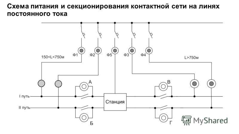 Схема питания и секционирования контактной сети на линях постоянного тока