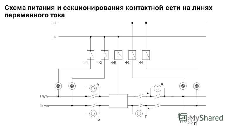 Схема питания и секционирования контактной сети на линях переменного тока