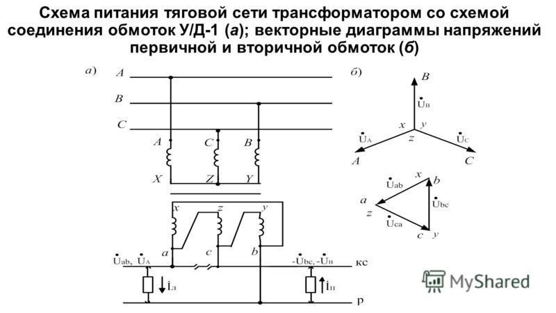 Схема питания тяговой сети трансформатором со схемой соединения обмоток У/Д-1 (а); векторные диаграммы напряжений первичной и вторичной обмоток (б)
