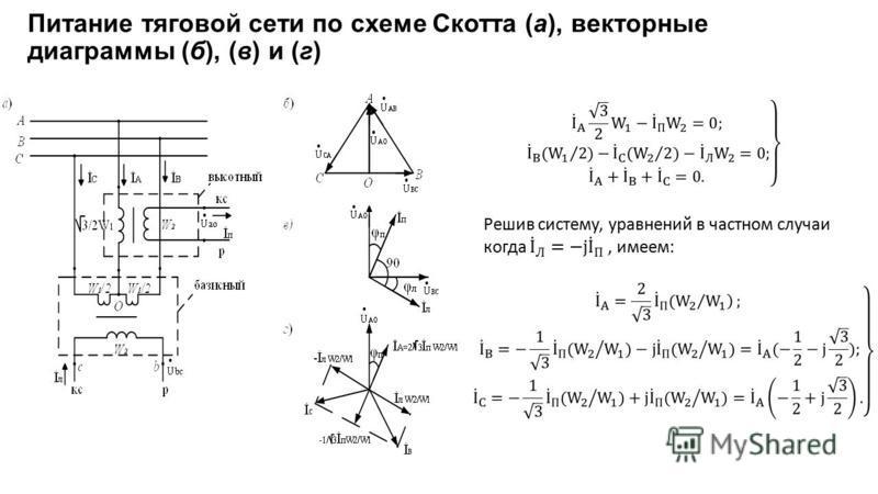 Питание тяговой сети по схеме Скотта (а), векторные диаграммы (б), (в) и (г)