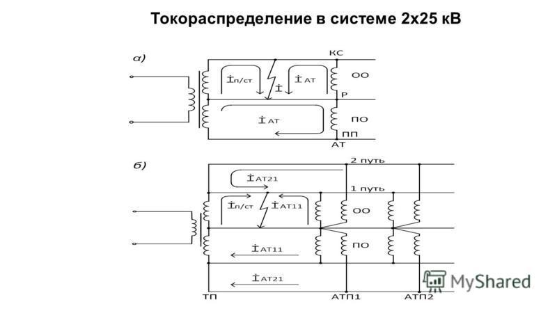Токораспределение в системе 2x25 кВ