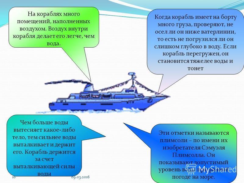 1609.03.2016 Эти отметки называются плимсоли – по имени их изобретателя Сэмуэля Плимсолла. Он показывают допустимый уровень воды при разной погоде на море. Чем больше воды вытесняет какое-либо тело, тем сильнее воды выталкивает и держит его. Корабль