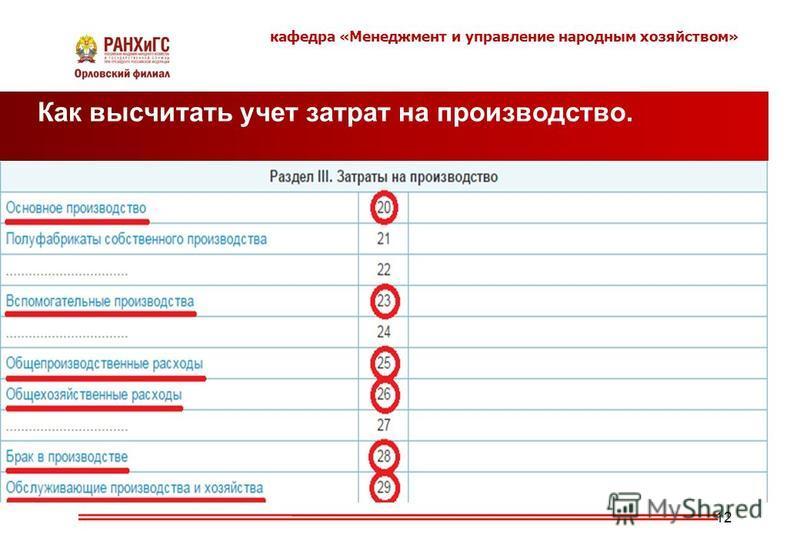 12 кафедра «Менеджмент и управление народным хозяйством» Как высчитать учет затрат на производство.