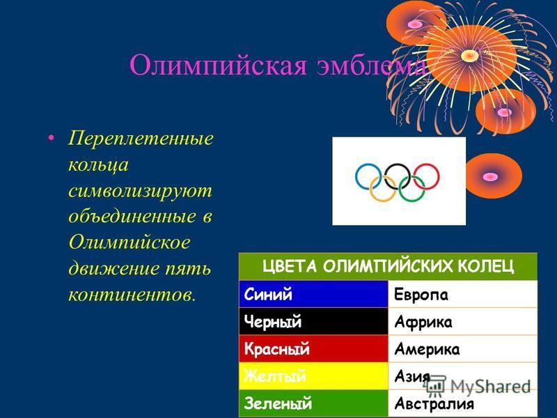 Олимпийская эмблема Переплетенные кольца символизируют объединенные в Олимпийское движение пять континентов. ЦВЕТА ОЛИМПИЙСКИХ КОЛЕЦ Синий Европа Черный Африка Красный Америка Желтый Азия Зеленый Австралия