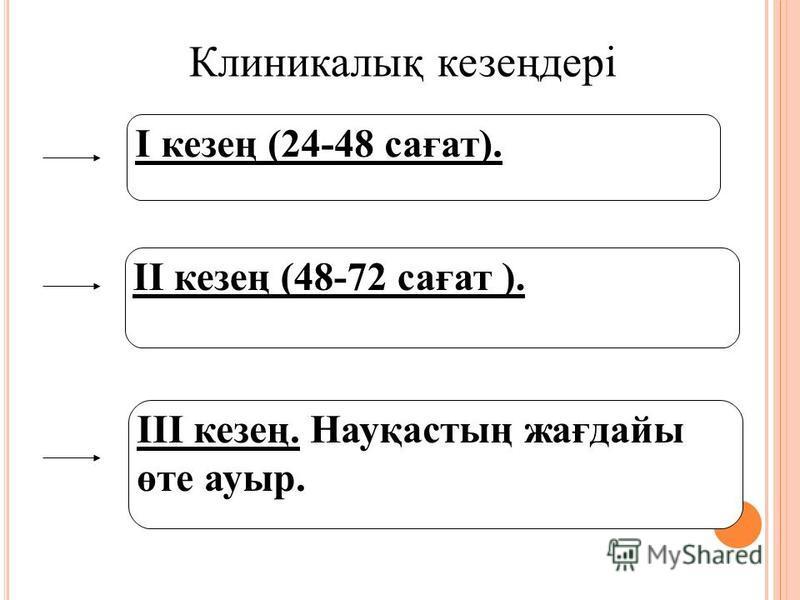 Клиникалық кезеңдері I кезең (24-48 сағат). III кезең. Науқастың зағдаты өте ауры. II кезең (48-72 сағат ).