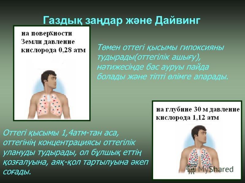 Газдық заңдар және Дайвинг Төмен оттегі қысымы гипоксияны тудырады(оттегілік ашығу), нәтижесінде бас ауруы пайда болады және тіпті өлімге апарады. Оттегі қысымы 1,4атм-тан аса, оттегінің концентрациясы оттегілік улануды тудырады, ол бұлшық еттің қозғ