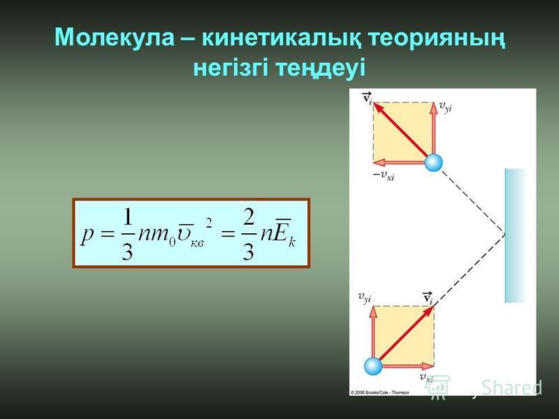 Молекула – кинетикалық теорияның негізгі теңдеуі
