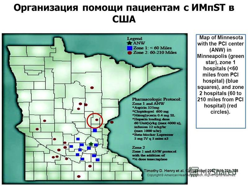 Map of Minnesota with the PCI center (ANW) in Minneapolis (green star), zone 1 hospitals (<60 miles from PCI hospital) (blue squares), and zone 2 hospitals (60 to 210 miles from PCI hospital) (red circles). Timothy D. Henry et al. Circulation. 2007;1