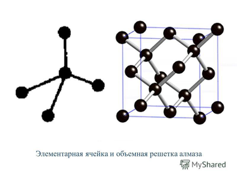 Элементарная ячейка и объемная решетка алмаза