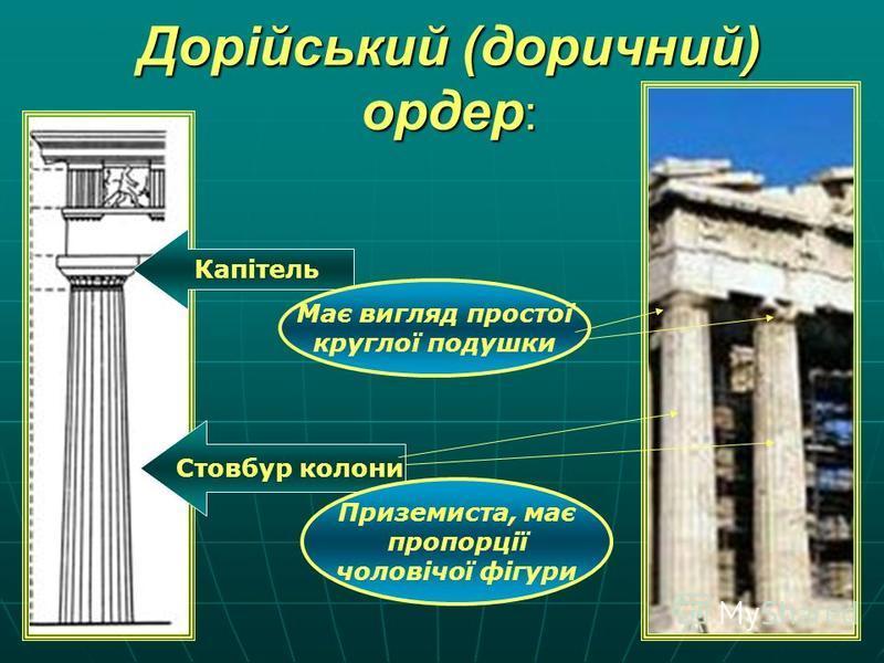 Дорійський (доричний) ордер : Капітель Стовбур колони Має вигляд простої круглої подушки Приземиста, має пропорції чоловічої фігури