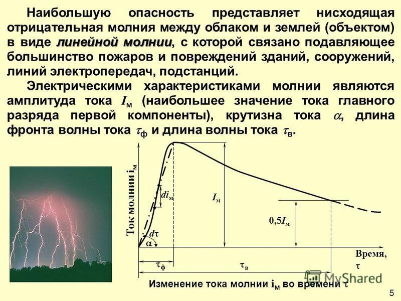 линейной молнии Наибольшую опасность представляет нисходящая отрицательная молния между облаком и землей (объектом) в виде линейной молнии, с которой связано подавляющее большинство пожаров и повреждений зданий, сооружений, линий электропередач, подс
