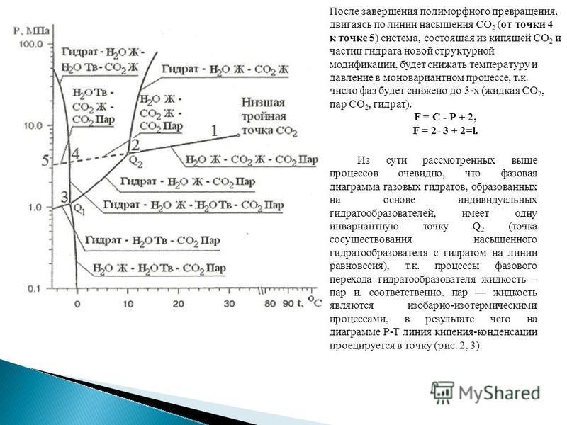 После завершения полиморфного превращения, двигаясь по линии насыщения СО 2 (от точки 4 к точке 5) система, состоящая из кипящей СО 2 и частиц гидрата новой структурной модификации, будет снижать температуру и давление в моновариантном процессе, т.к.
