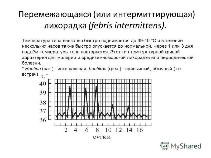 Перемежающаяся (или интермиттирующая) лихорадка (febris intermittens). Температура тела внезапно быстро поднимается до 39-40 °С и в течение нескольких часов также быстро опускается до нормальной. Через 1 или 3 дня подъём температуры тела повторяется.